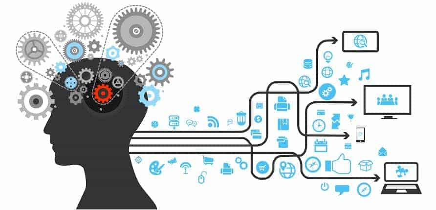 AI marketing automation software