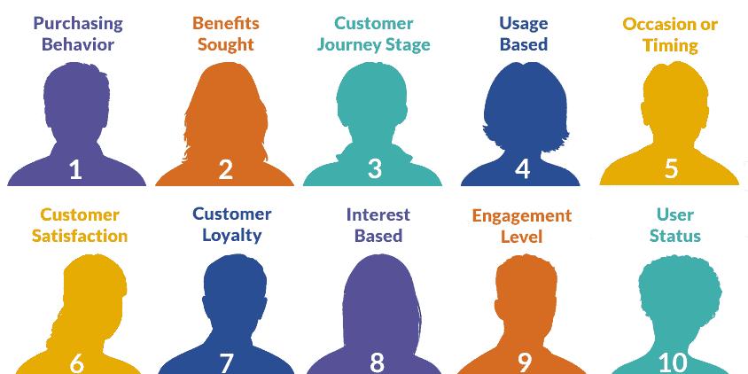 behavior based marketing automation software