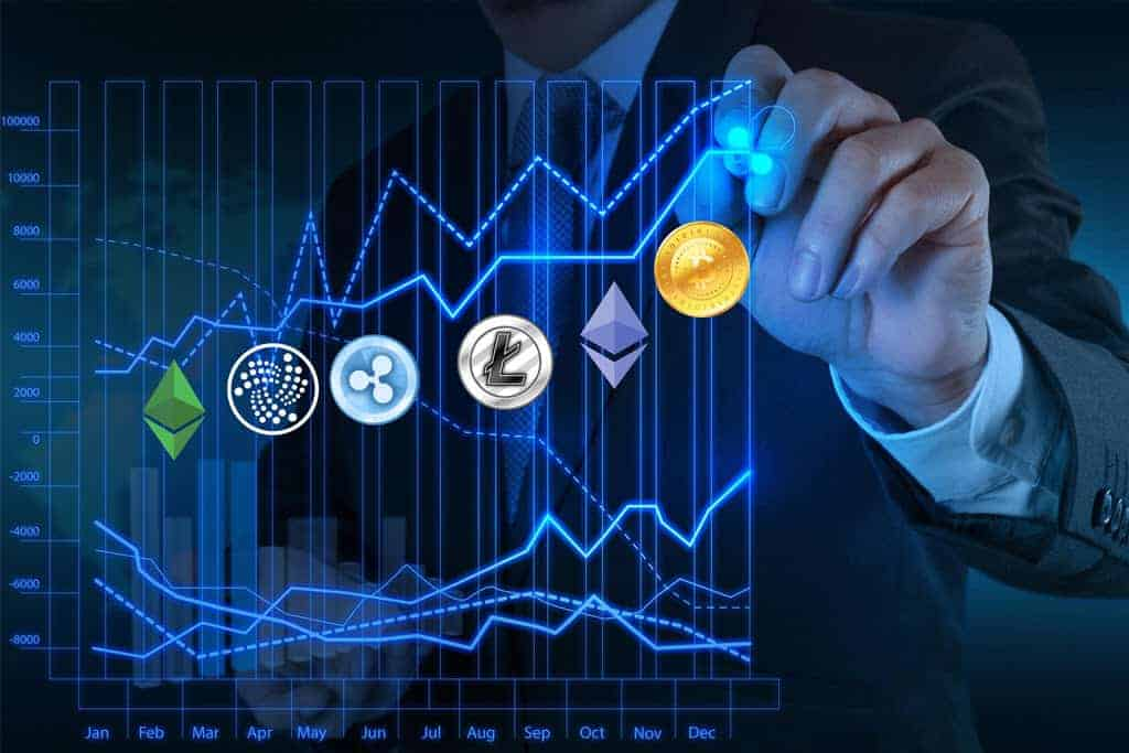 Cryptocurrency Investment 2019