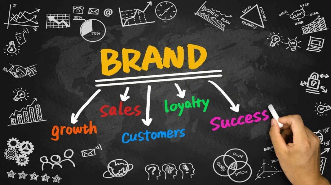 Revolution in Digital Marketing